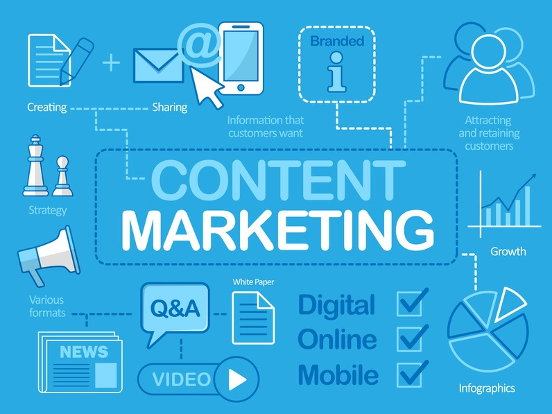The Value of SEO Content for Your Website