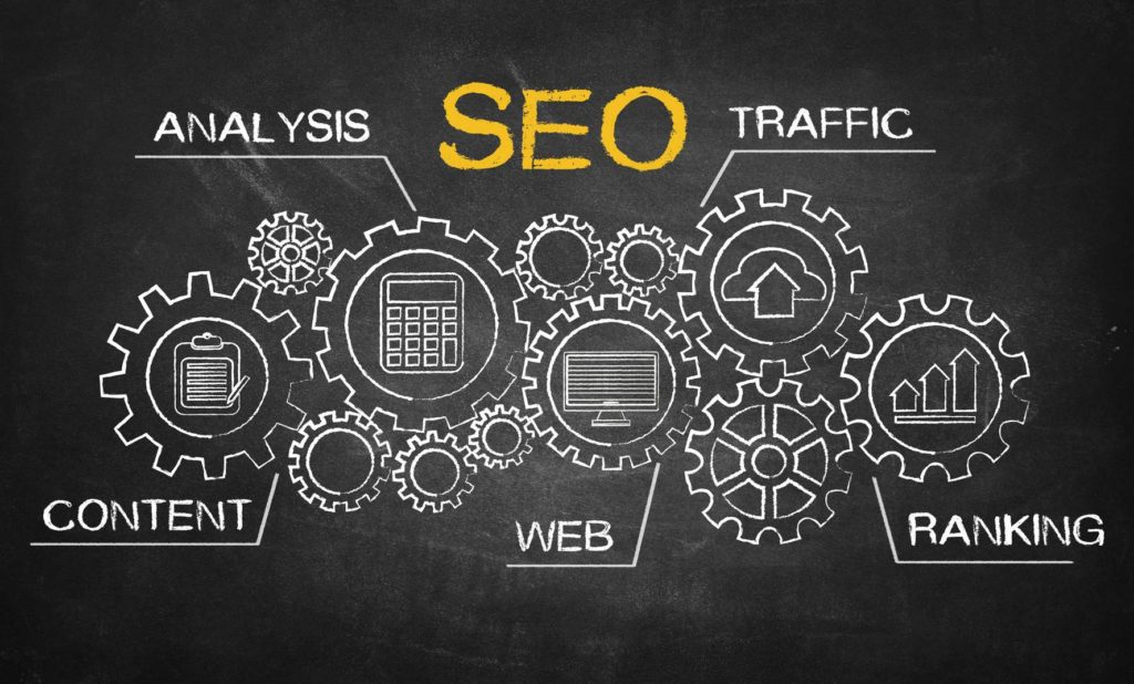 WHY CAR DEALERS NEED AUTOMOTIVE SEO Serving Chrysler Dodge Jeep RAM dealers